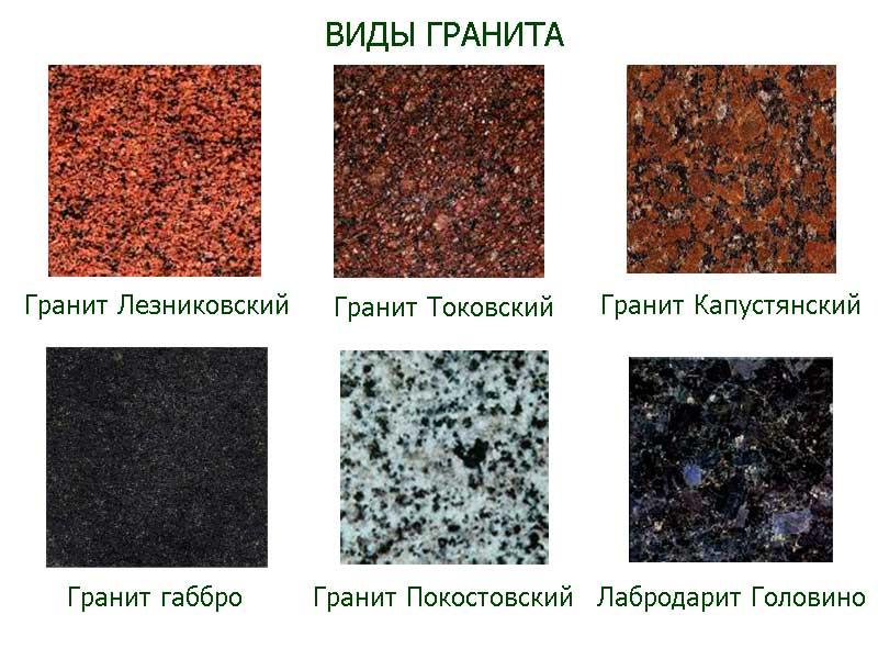 Виды и цвет минерала гранит