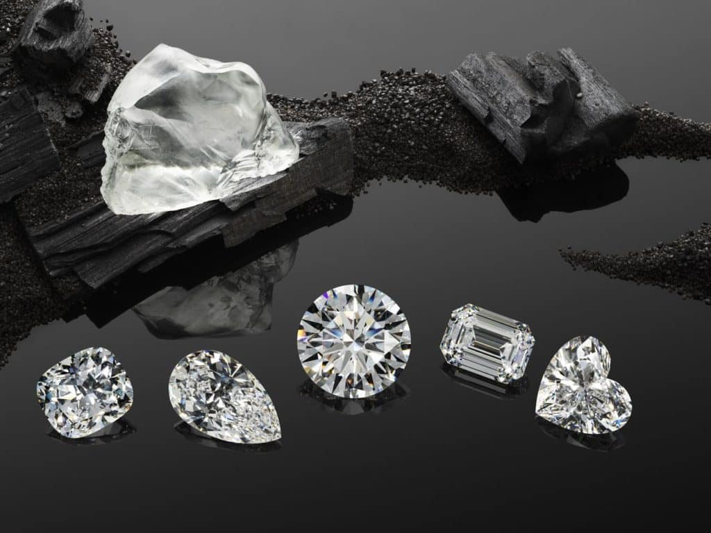 Бриллианты определение чистоты и цвета